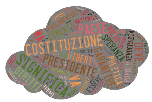La nuvola dei tag del discorso di insediamento del Presidente Sergio Mattarella (3 febbraio 2015)